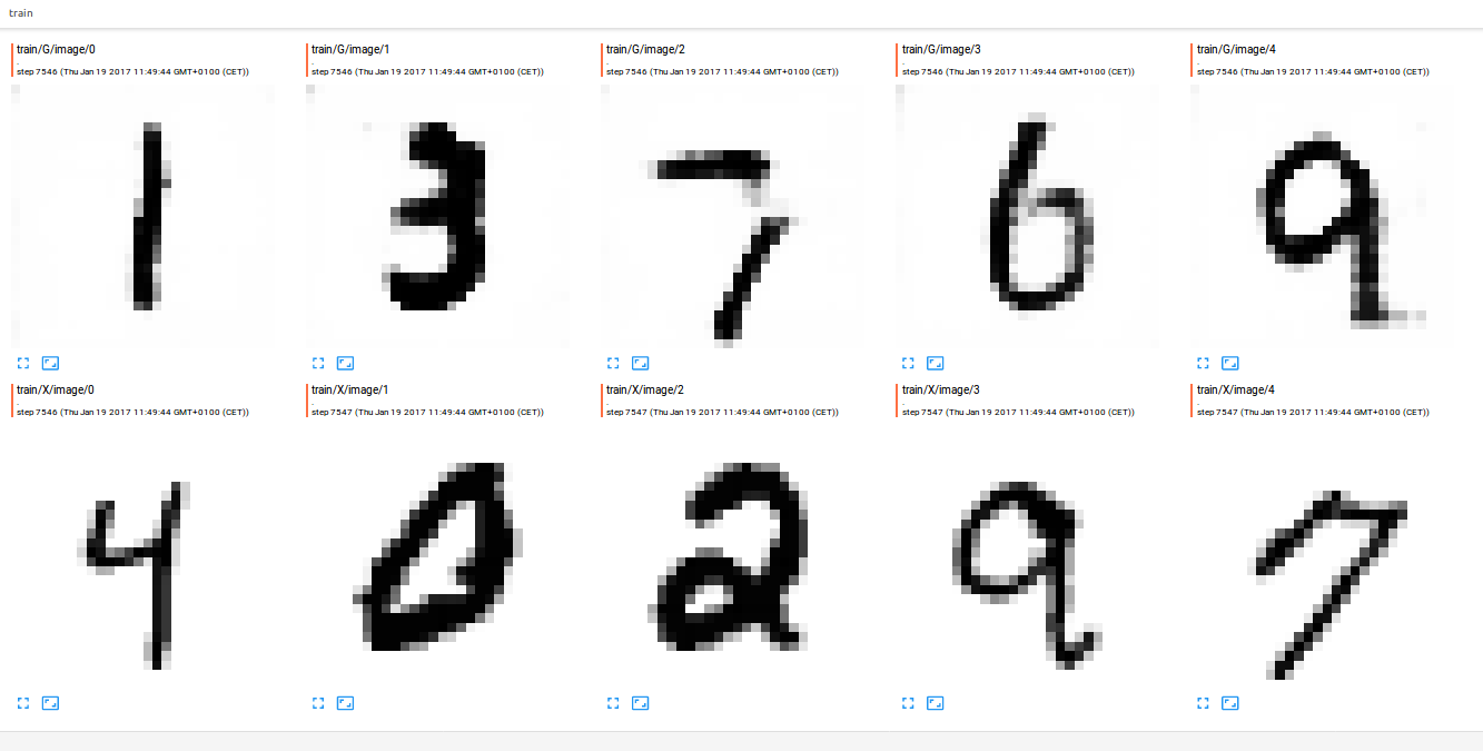 Figure 7: Image samples from an arbitrary iteration of the training loop. Tensorboard updates these images in real time during training. Top: output of G. Bottom: samples from the dataset.