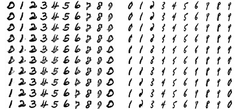 Figure 9: Two class sweep grids, using a random z vector for each grid.