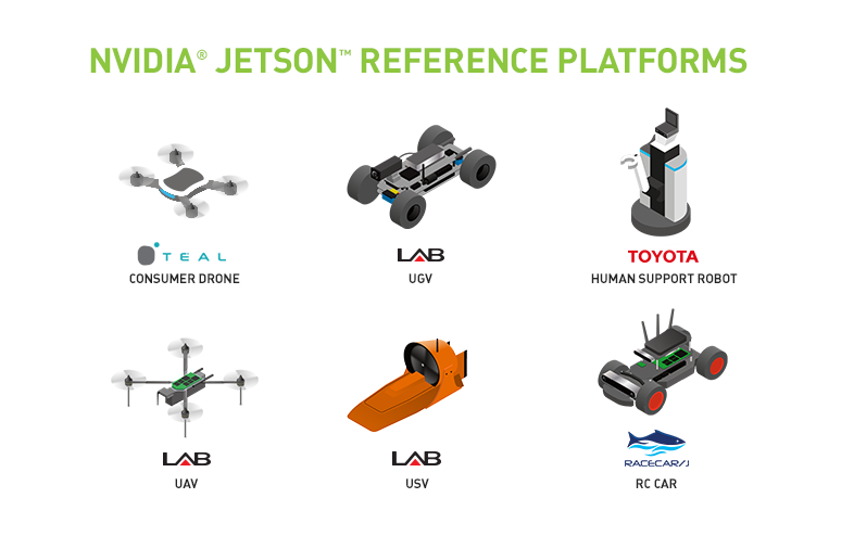 Figure 3: Robotic reference platforms available with Jetson on board for AI research & development.