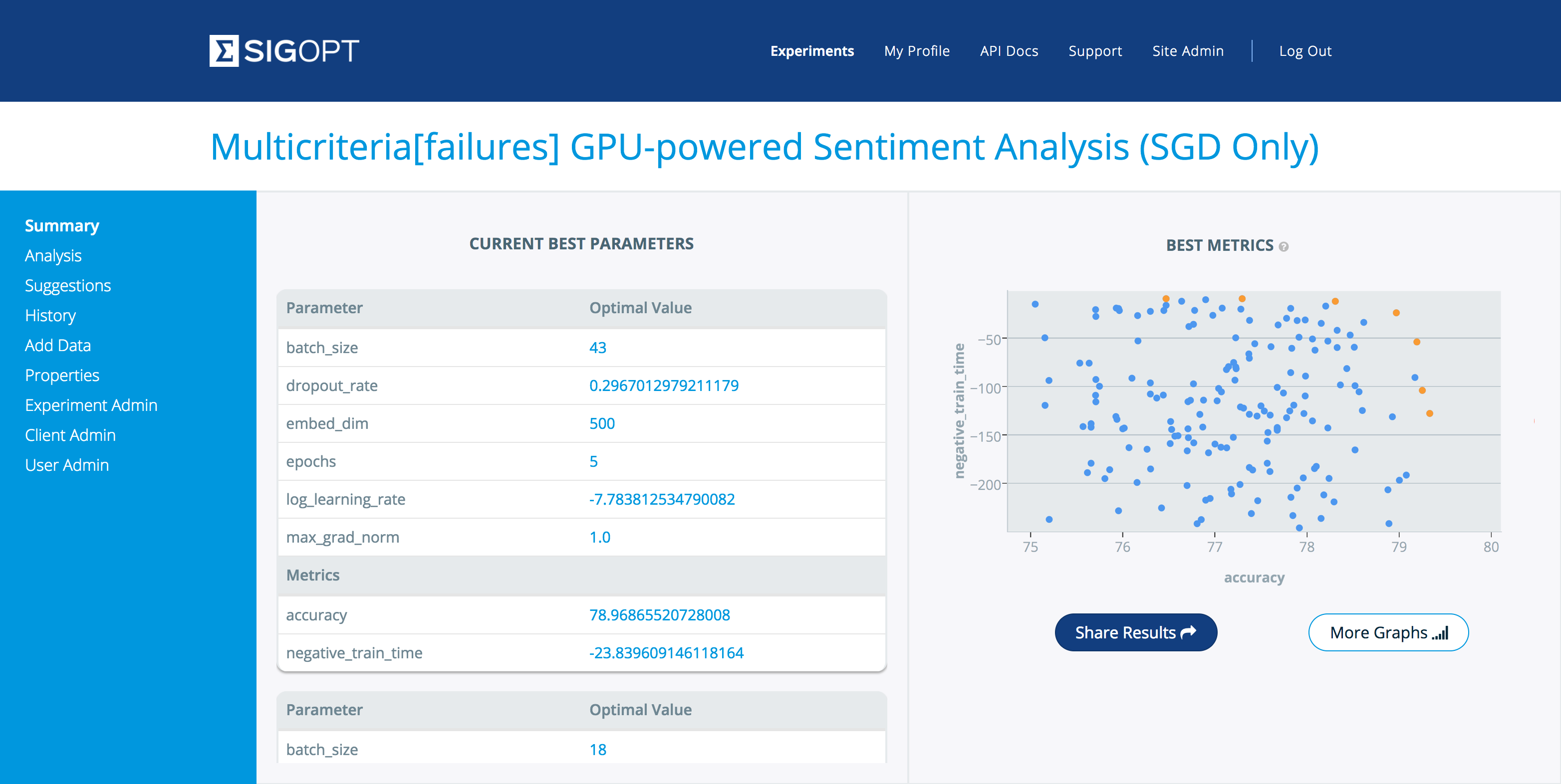 A screenshot of the SigOpt web dashboard where users track the progress of their machine learning model optimization.