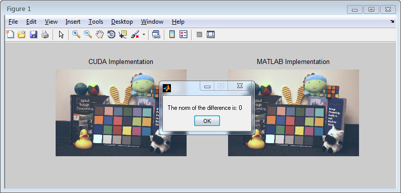 Figure 3. Left: CUDA implementation of image. Right: MATLAB implementation.