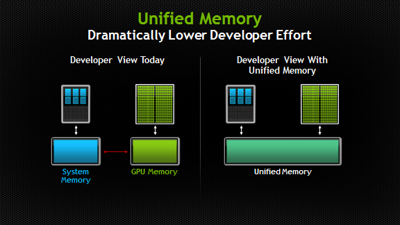 unified_memory
