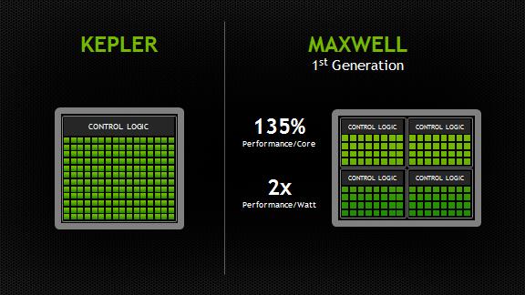 maxwell_vs_kepler_power_efficiency