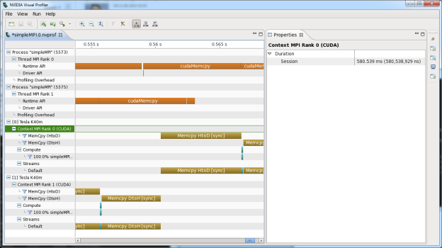 NVVP time line with named OS thread and CUDA context showing the GPU activity of two MPI processes.