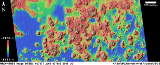 Figure 2: An example of volcanic rootless cones on Mars. These landforms are generated by explosive lava–water interactions and provide evidence of the former distribution of ground-ice. This image is a composite showing an orthorectified grayscale HiRISE image fused with a stereo-derived digital terrain model. Identifying the global distribution of rootless cones using machine learning techniques would be a great advance toward understanding the locations of near-surface water on Mars through time.