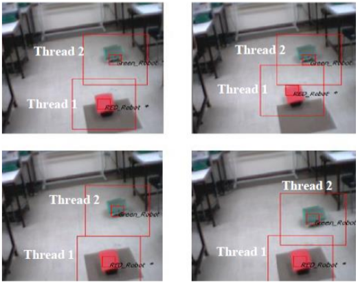 Real-Time Multiple Moving Objects Tracking for Video Surveillance