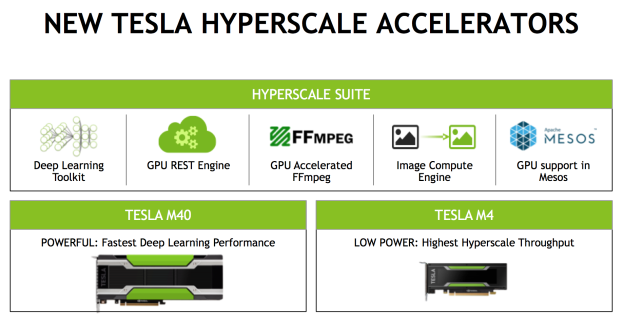 New hyperscale accelerators
