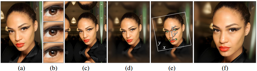 Generating Photorealistic Images of Fake Celebrities with