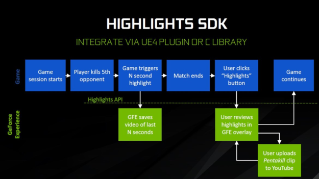 Implementing Nvidia Highlights Plugin For Unreal Engine 4 Nvidia Developer Blog