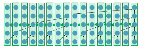 Kernel per sample nv-wavenet