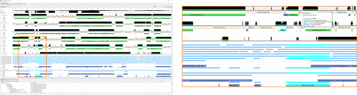 A Trio of New Nsight Tools That Empower Developers to Fully