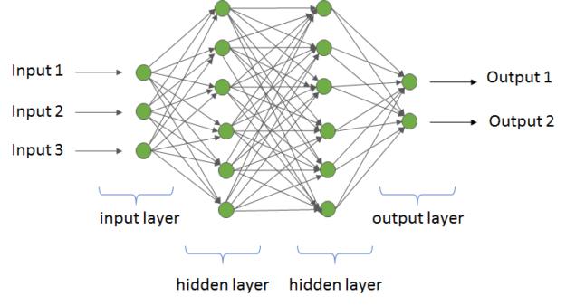 TensorRT 4 multilayer perceptron MLP