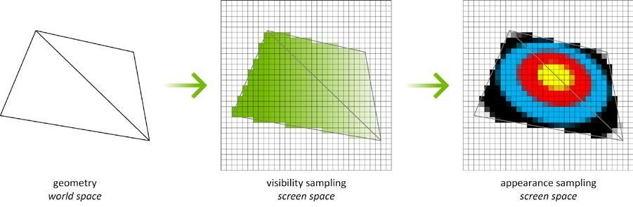 NVIDIA Turing GPU traditional rasterization