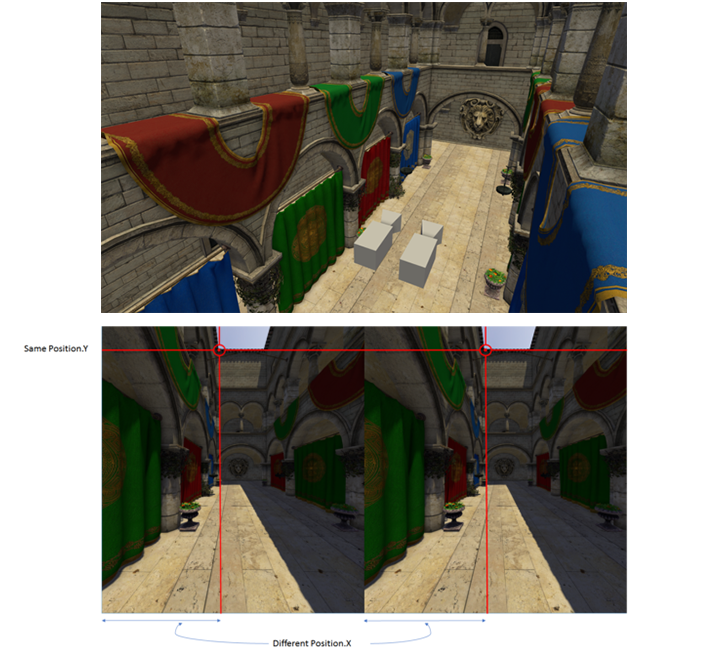 Multi-view rendering camera setup image for complanar HMDs