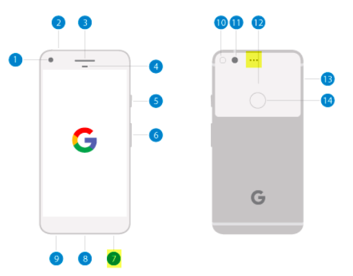 Google Pixel phone showing microphone array location