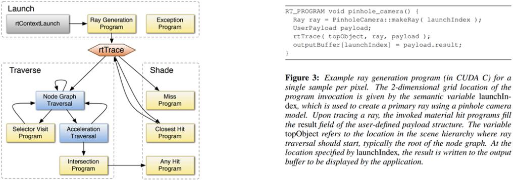 Optix research paper excerpt image