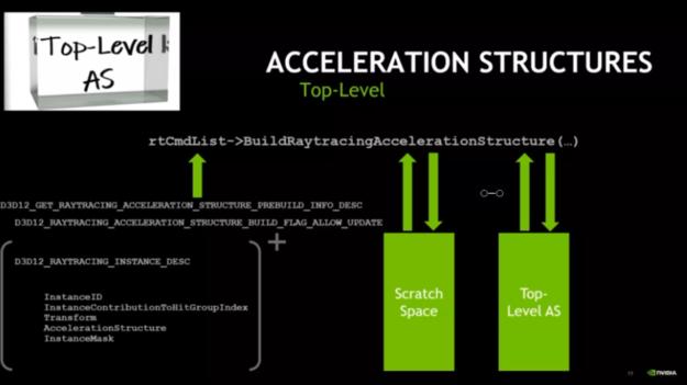 TLAS setup diagram and code
