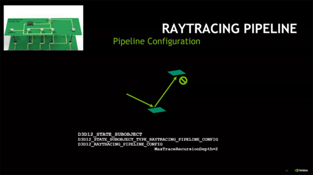 Pipeline configuration diagram and code