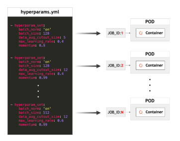 hyperparam_job_map