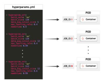 hyperparam_job_map