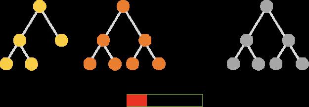 n-th tree image