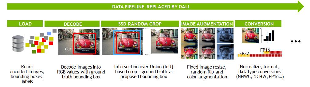 NVIDIA Achieves 4X Speedup on BERT Neural Network - NVIDIA