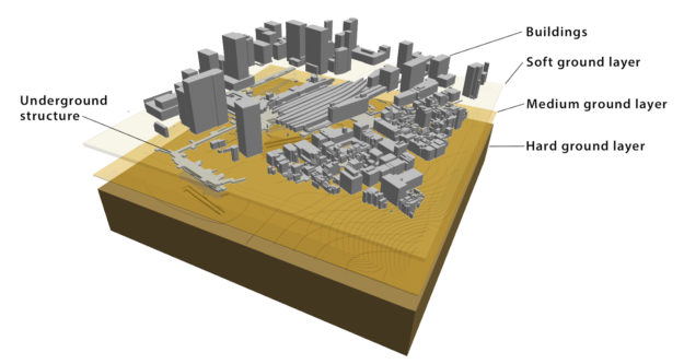 Rendering of earthquake simulation model
