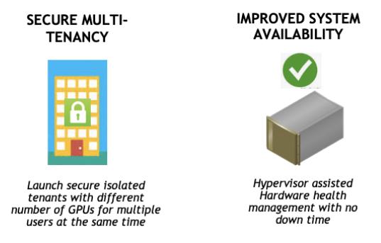 DGX-2 GPU Virtualization Benefits image