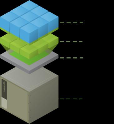KVM architecture diagram