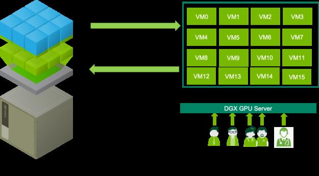 KVM workflow diagram