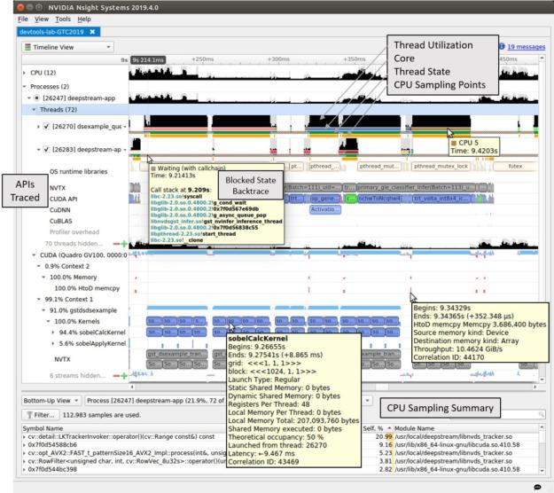 Sample NVIDIA Nsight Systems screen shot