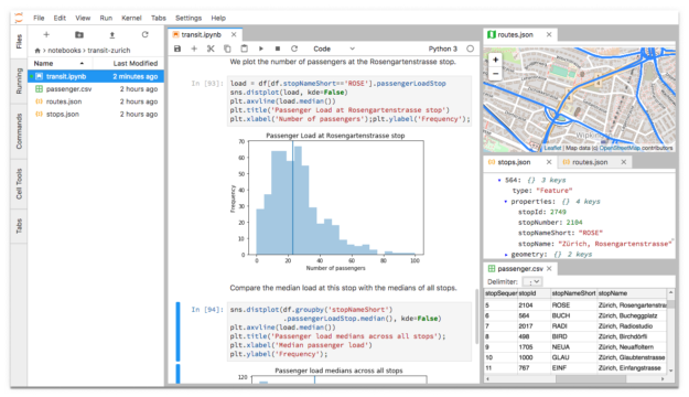 Jupyter notebook image