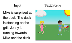 AI Model Can Generate Images from Natural Language Descriptions