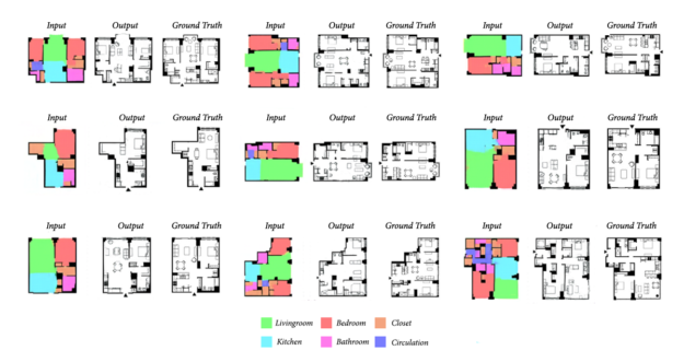 Model III results image