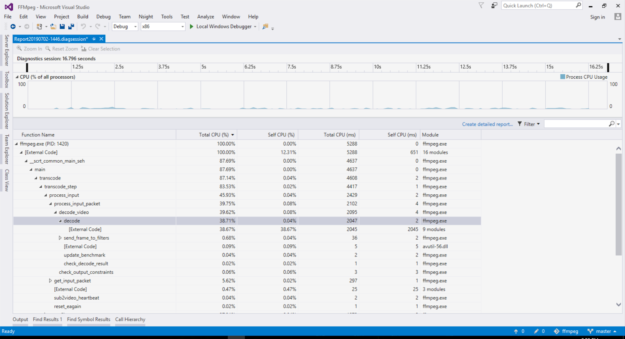 ffmpeg profiling in Visual Studio image