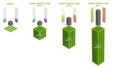Tensor_Cores