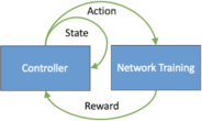 automl-controller-network-training-flow