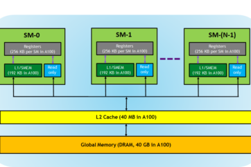 memory-hierarchy-in-gpus (2)