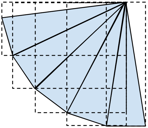 Illustration of a triangle fan with a bounding box drawn on top of each triangle in the fan. The bounding boxes overlap a lot.