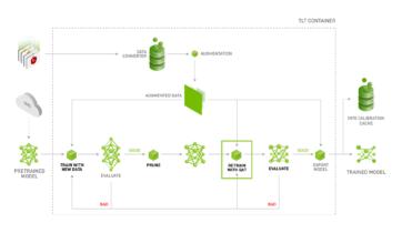 TLT_Workflow_GA_Blog