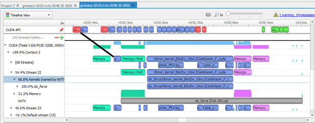 Screenshot from Nsight Systems showing the CUDA API on the CPU side and all the memory transfers and CUDA kernel execution on the GPU side.