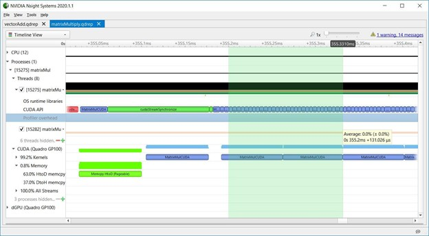 Nsight Systems screenshot showing that when a CPU emits a series of kernels, each subsequent kernel has a longer latency, because each cannot start running until all the ones before it complete.