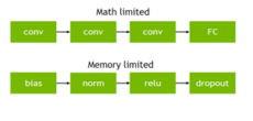 math-heavy-ops-benefit-from-tensor-cores-edit