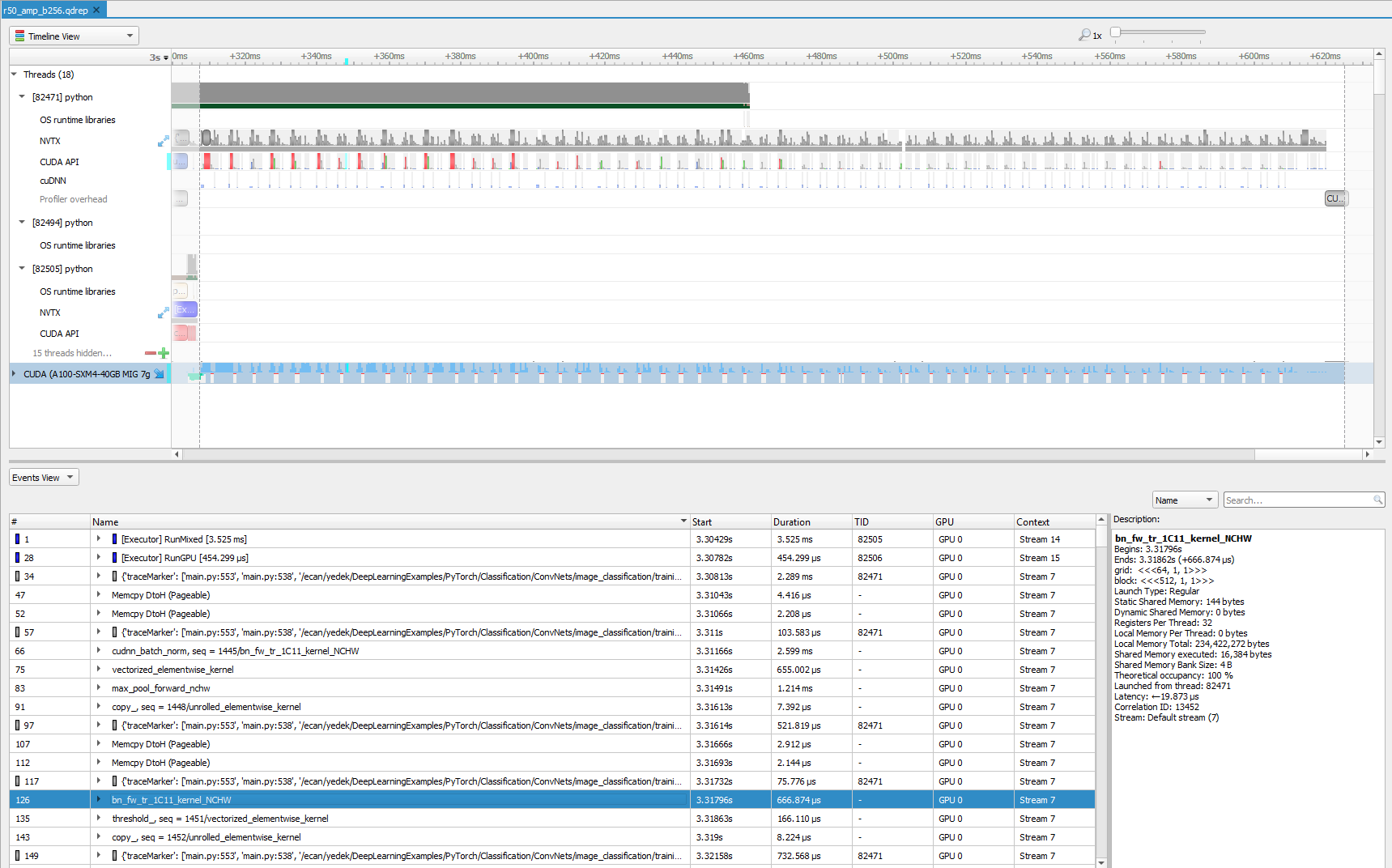 This figure is an overview of the user interface of the NVIDIA Nsight Systems tool.