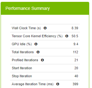 This figure visualizes the performance summary panel of TensorBoard with DLProf plugin. This panel is for the run when using TF32.