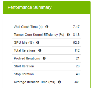 This figure shows the performance summary panel of Tensorboard with DLProf plugin. This particular figure is obtained when we did our run when AMP mode is on.