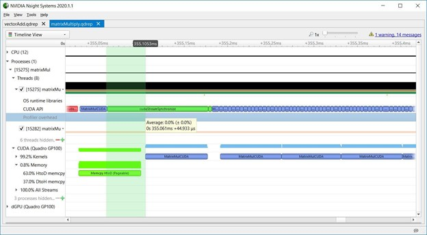 Nsight Systems screenshot showing a vertical green bar indicating a delay caused by unnecessary early synchronization.