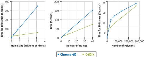 Chapter 34  Integrating Hardware Shading into Cinema 4D