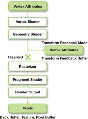 GPU Gems | NVIDIA Developer