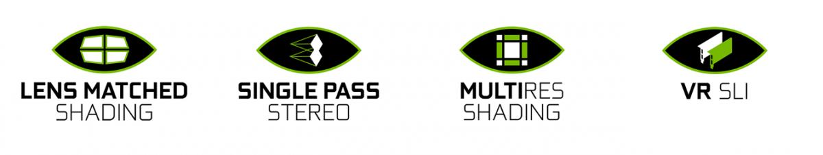NVIDIA VRWorks and Unity | NVIDIA Developer